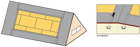 Инструкция по монтажу qtz 80