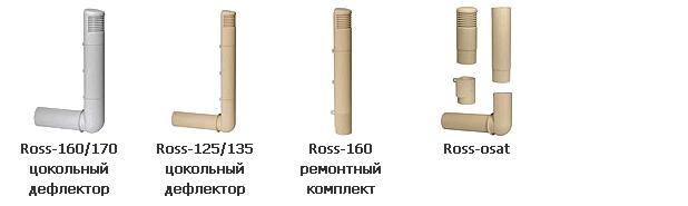 Цокольный дефлекторы своими руками 72